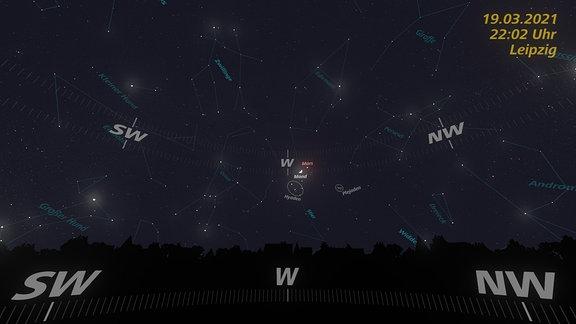 Abendhimmel 19. März 2021