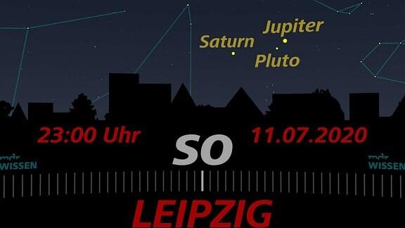 In dieser küntslerischen Darstellung sind Jupiter, Saturn und Pluto zu erkennen. Sie befinden sich am Nachthimmel über Leipzig am 11. Juli um 23 Uhr.