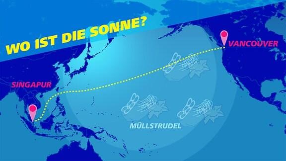 Der Routenverlauf der Expedition MICRO-FATE, daneben steht Wo ist die Sonne? (Titelbild für Verlinkung)