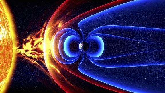 Das Magnetfeld der Erde schützt uns vor Sonneneruptionen und Sonnenwind