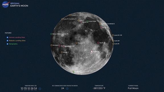 Screenshot von NASA Science -Earth's Moon