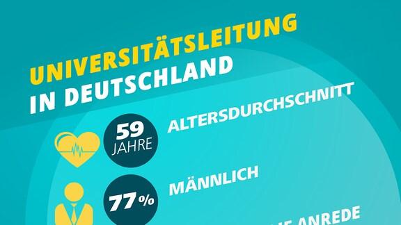 Statistik über Hochschulleitungen in Deutschland