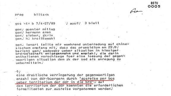 Telegramm vom DDR-Außenminster in Prag, Ziebart, an SED-Politbüromitglieder (BStU Berlin. MfS, HA II, 32922, Bl. 5-7)
