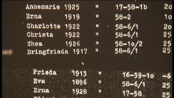 Eine Tafel mit Namen und Zahlen