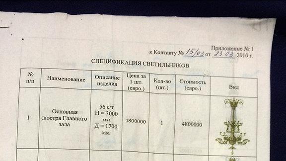 Ein Dokument